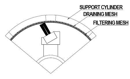 Filter Series Sp L